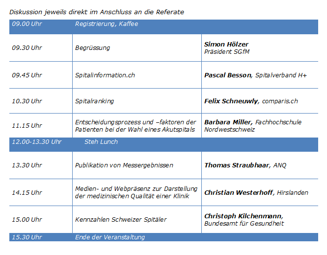 Programm Veranstaltung Qualitätsmedizin Schweiz Teil III